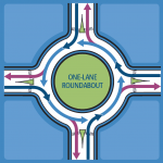 One-Lane Roundabouts